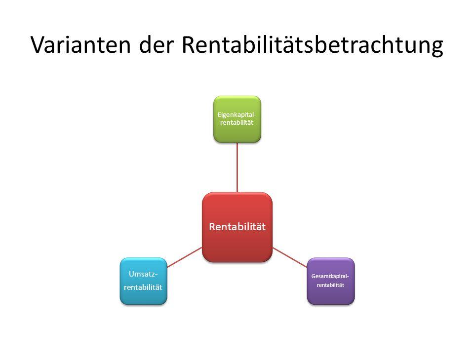 Varianten der Rentabilitätsbetrachtung