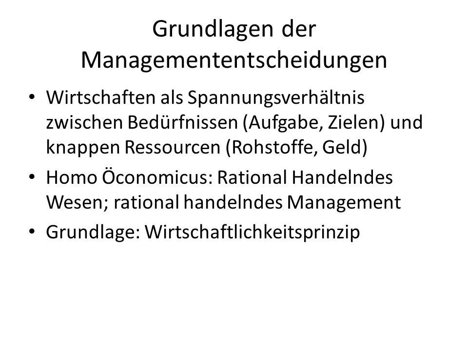 Grundlagen der Managemententscheidungen