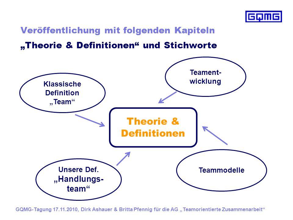 Theorie & Definitionen