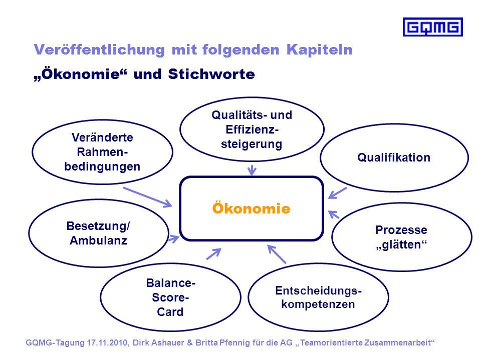 """Veröffentlichung mit folgenden Kapiteln """"Ökonomie und Stichworte"""
