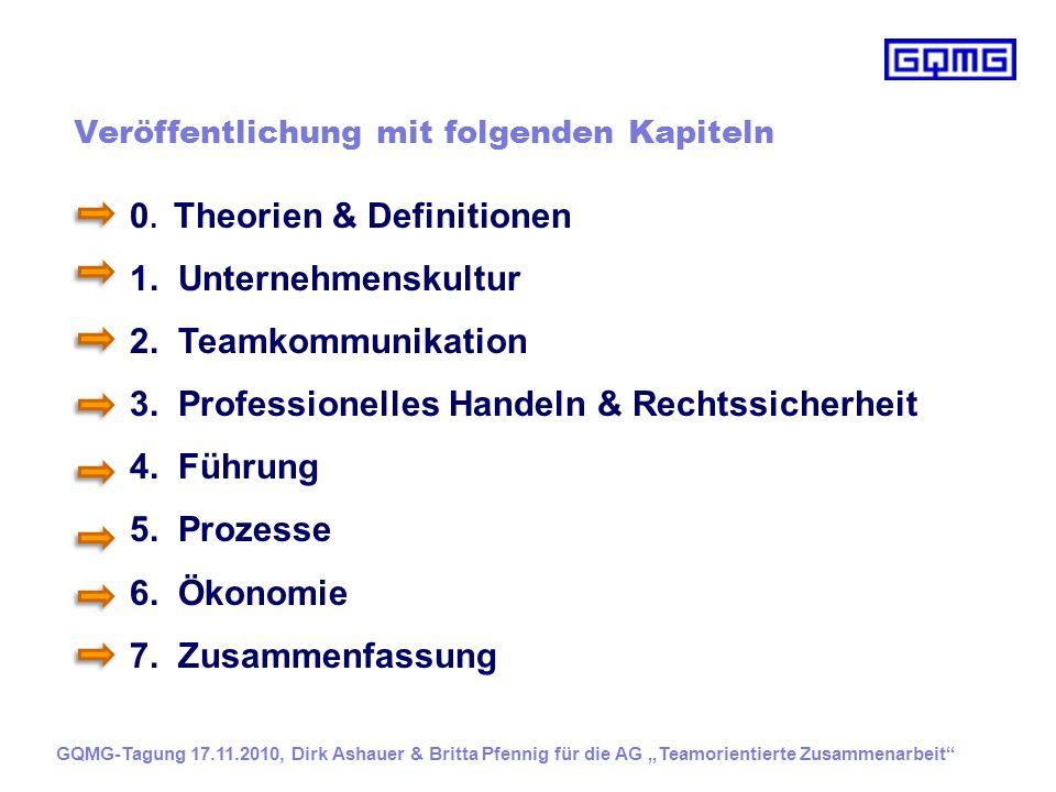 3. Professionelles Handeln & Rechtssicherheit 4. Führung 5. Prozesse