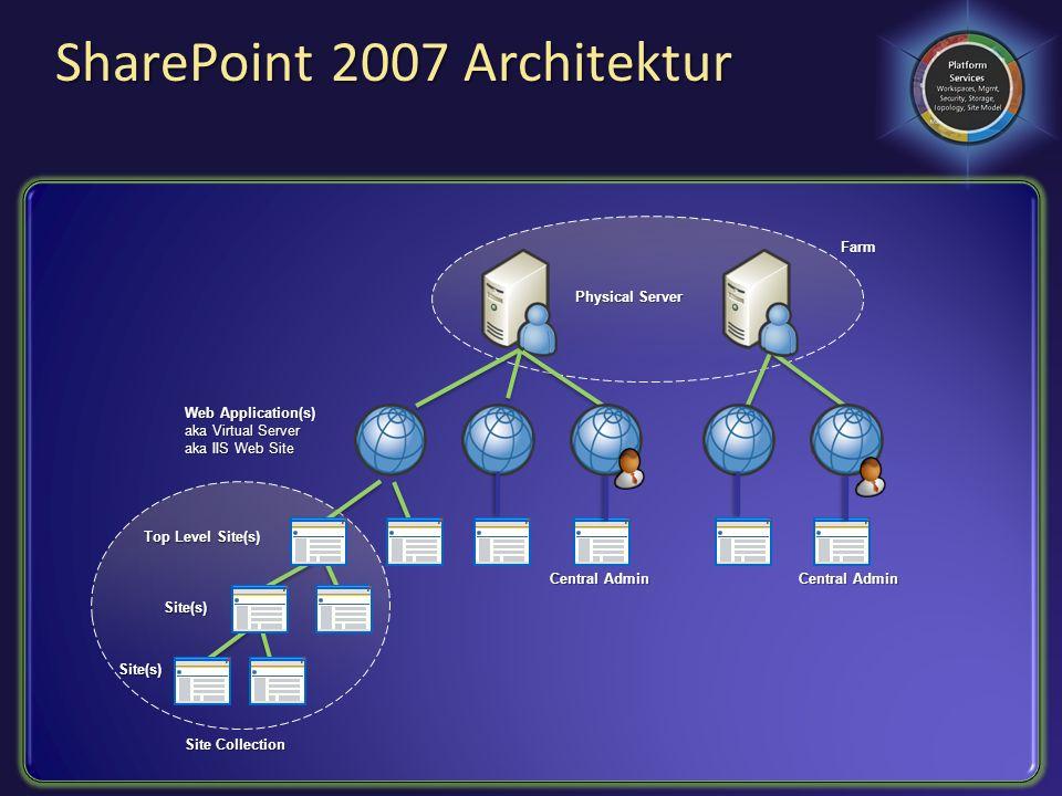 SharePoint 2007 Architektur
