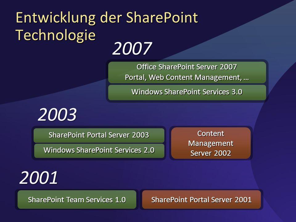 Entwicklung der SharePoint Technologie