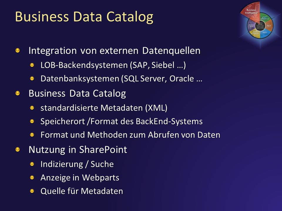 Business Data Catalog Integration von externen Datenquellen