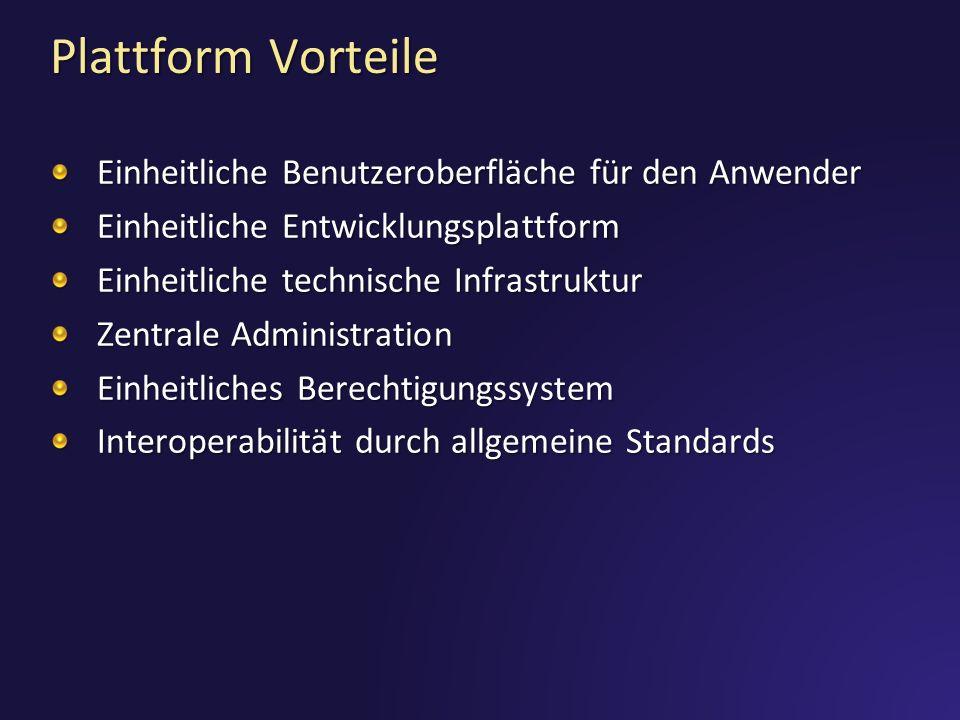 Plattform Vorteile Einheitliche Benutzeroberfläche für den Anwender