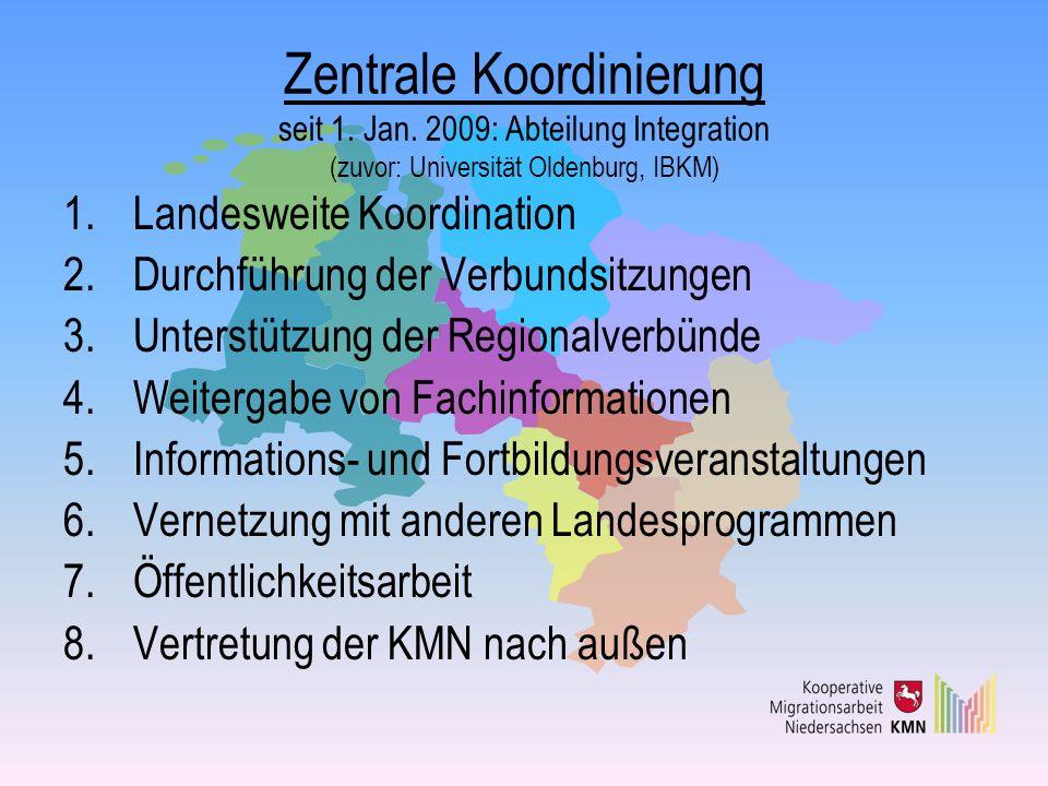 Zentrale Koordinierung seit 1. Jan