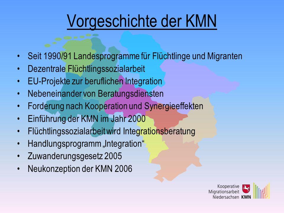 Vorgeschichte der KMN Seit 1990/91 Landesprogramme für Flüchtlinge und Migranten. Dezentrale Flüchtlingssozialarbeit.