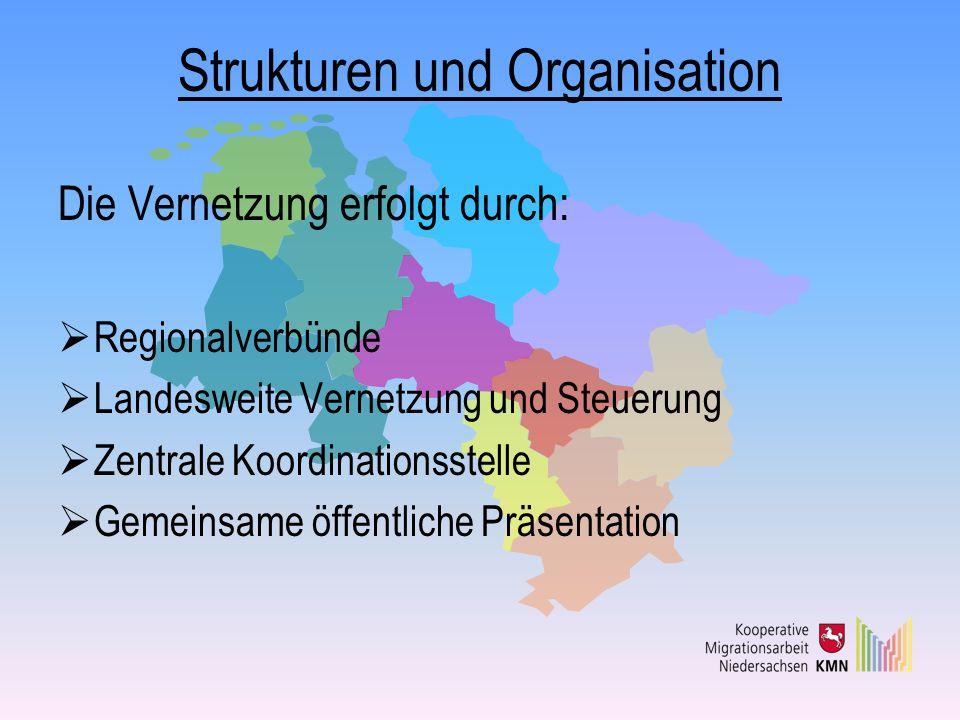 Strukturen und Organisation