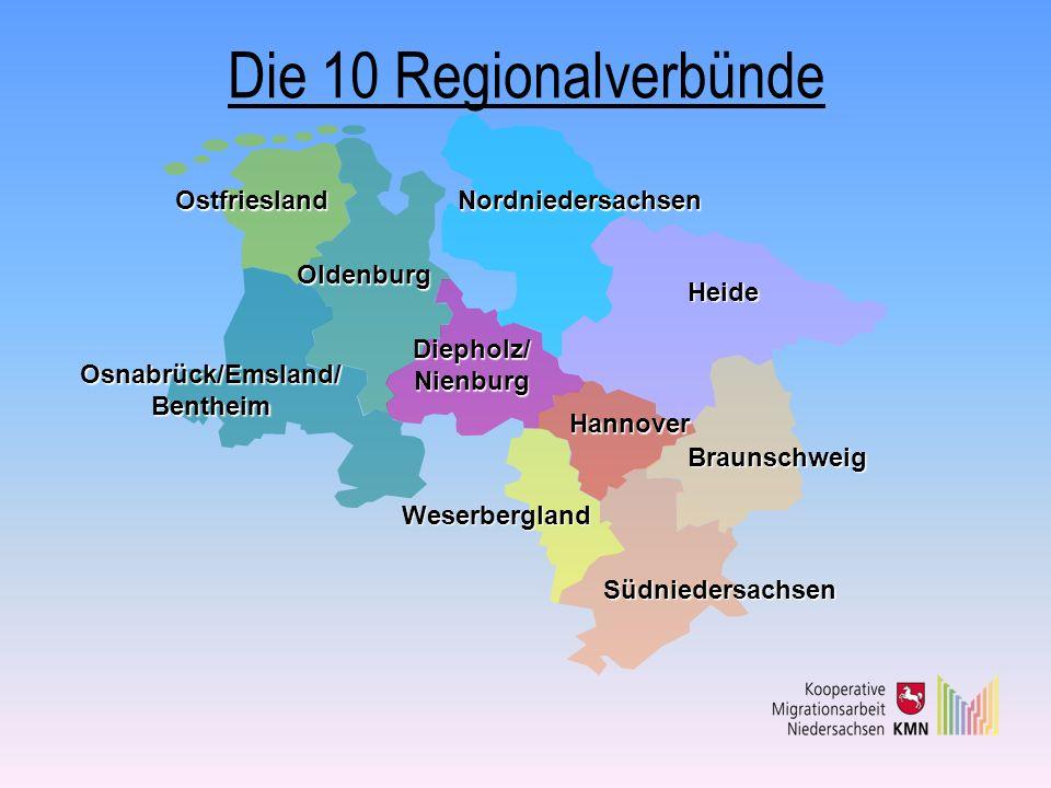 Osnabrück/Emsland/Bentheim