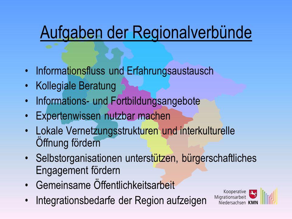 Aufgaben der Regionalverbünde