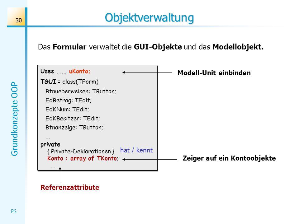 Objektverwaltung Das Formular verwaltet die GUI-Objekte und das Modellobjekt. Uses ..., uKonto; TGUI = class(TForm)