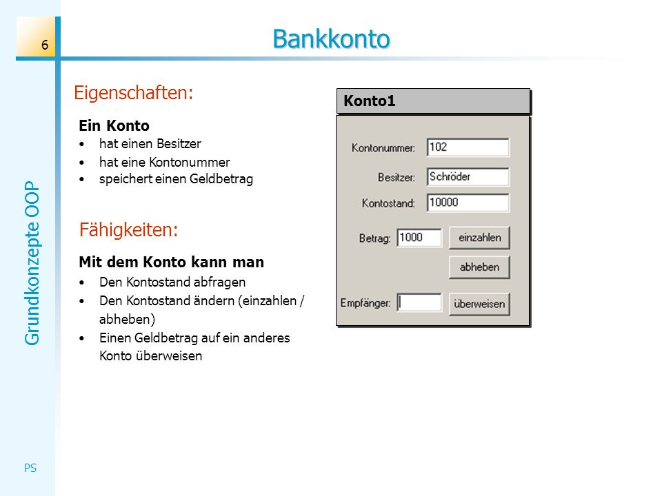 Bankkonto Eigenschaften: Fähigkeiten: Konto1 Ein Konto