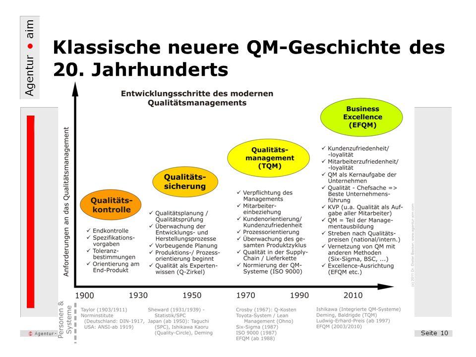 Klassische neuere QM-Geschichte des 20. Jahrhunderts