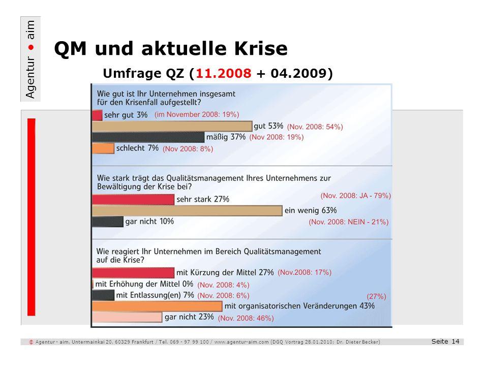 QM und aktuelle Krise Umfrage QZ (11.2008 + 04.2009)