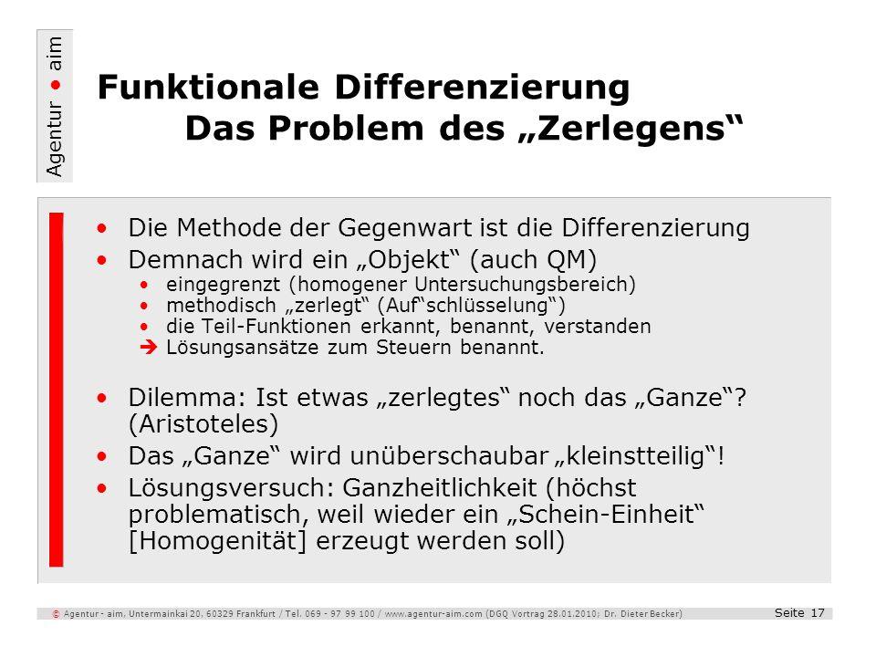 """Funktionale Differenzierung Das Problem des """"Zerlegens"""