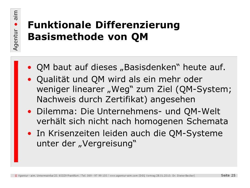 Funktionale Differenzierung Basismethode von QM