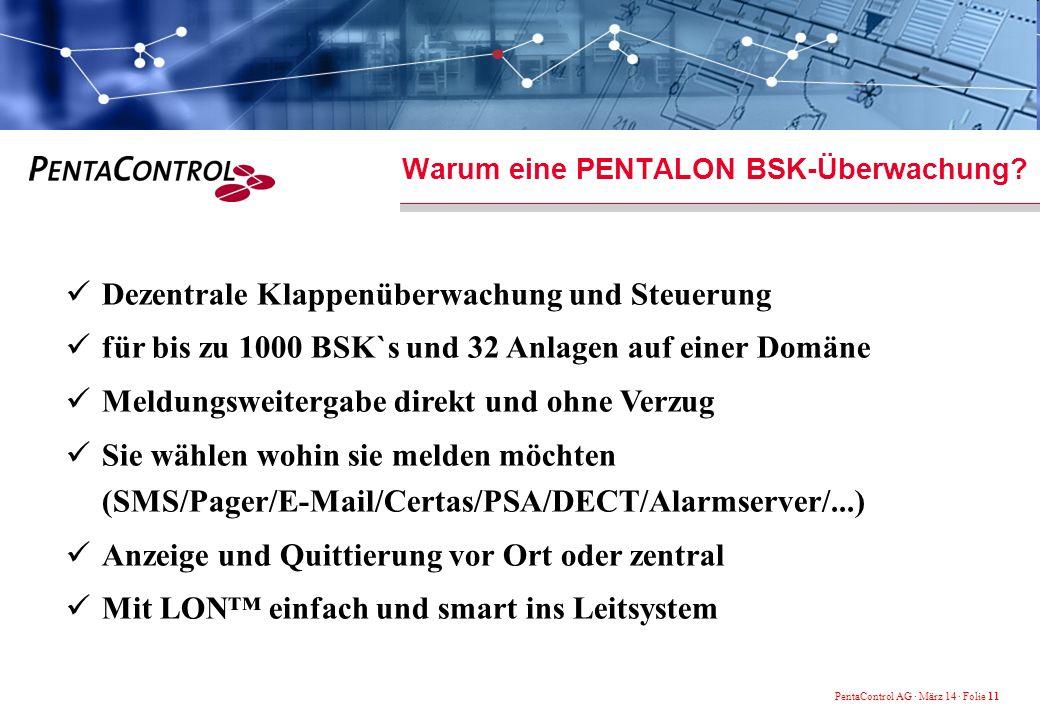 Warum eine PENTALON BSK-Überwachung