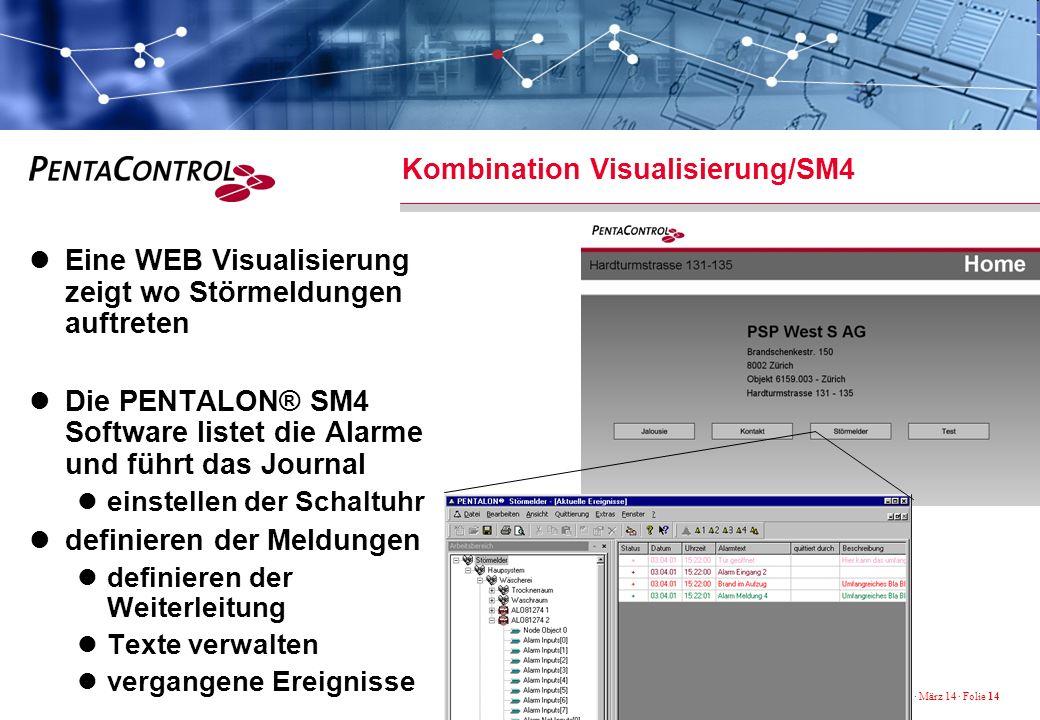 Kombination Visualisierung/SM4