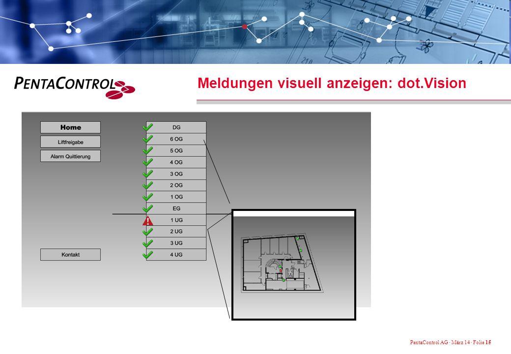 Meldungen visuell anzeigen: dot.Vision