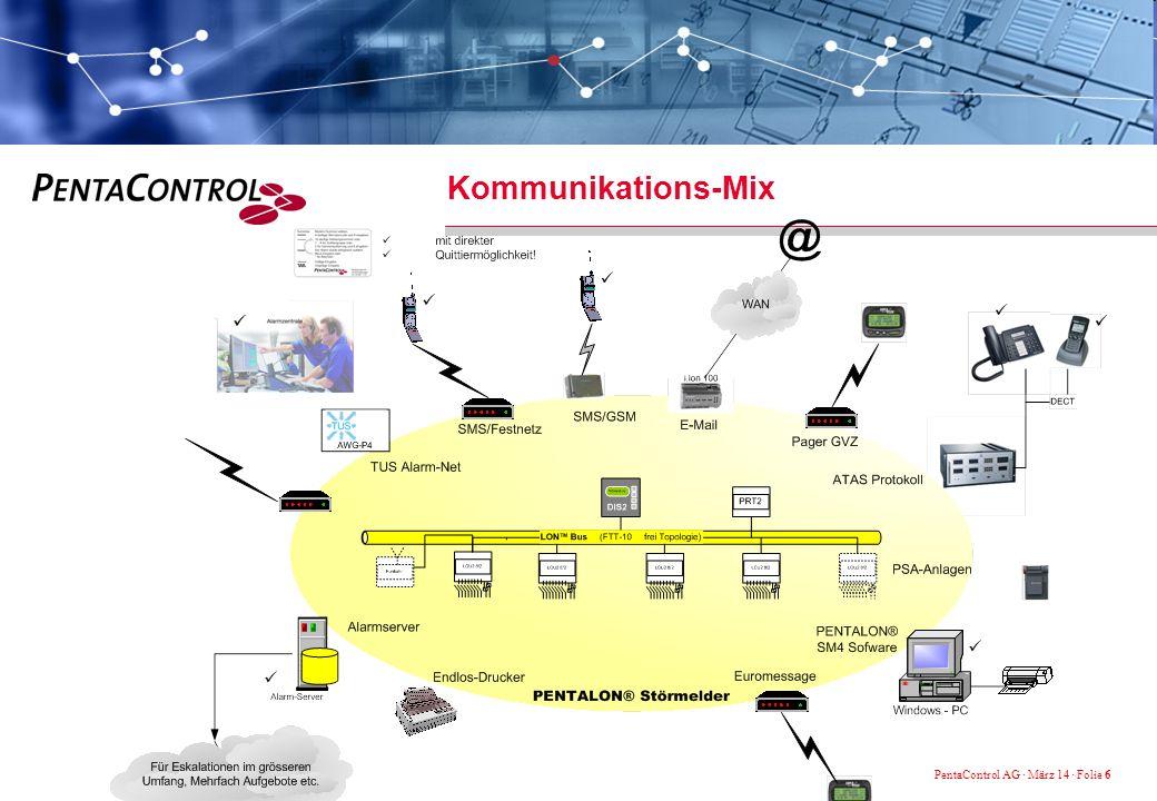 Kommunikations-Mix PentaControl AG · März 17 · Folie 6