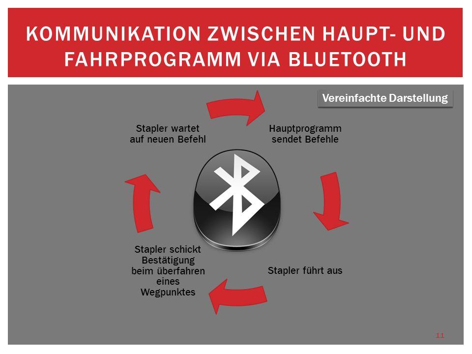 Kommunikation zwischen Haupt- und FahrprogramM via Bluetooth