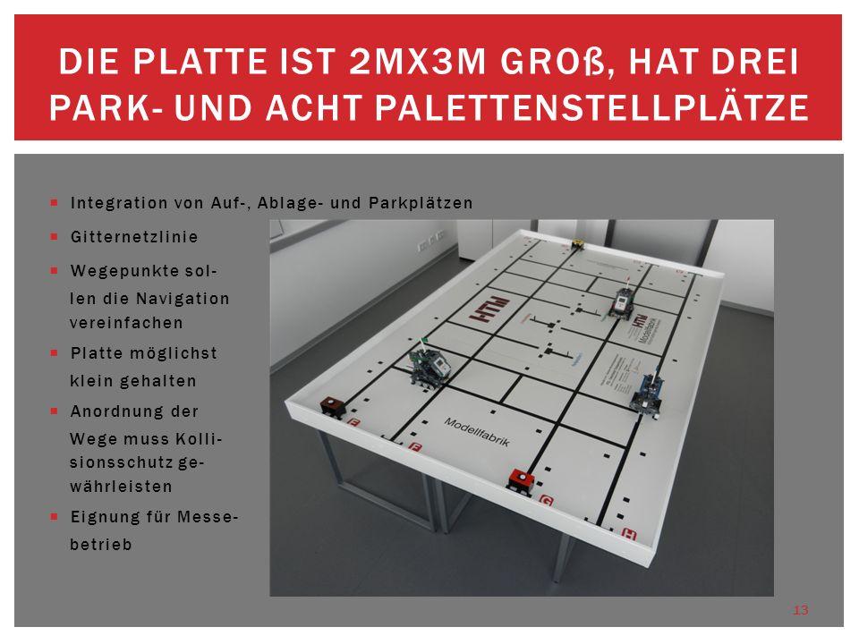 Die Platte ist 2mx3m groß, hat drei Park- und Acht PalettenStellplätze