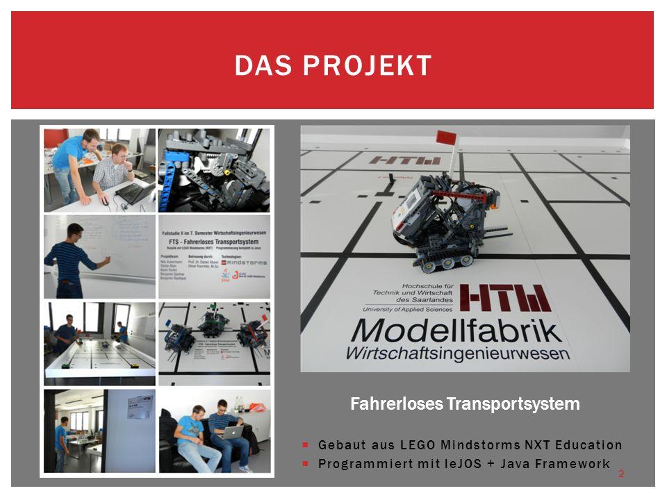 Fahrerloses Transportsystem