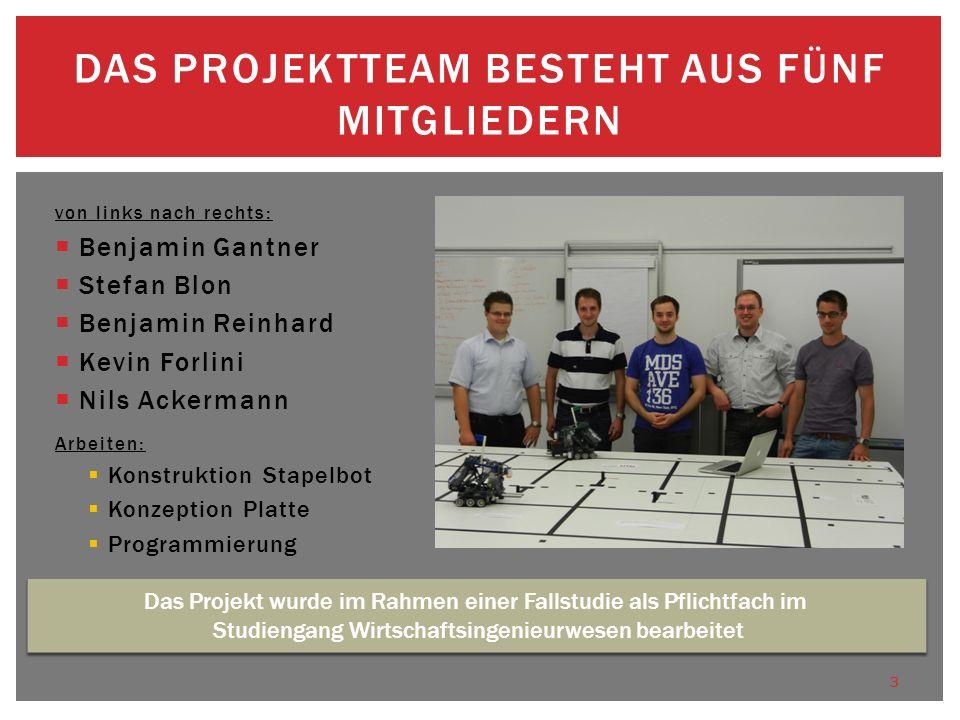 Das ProjektTeam besteht aus Fünf Mitgliedern