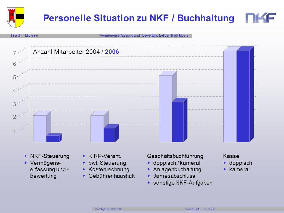 Personelle Situation zu NKF / Buchhaltung