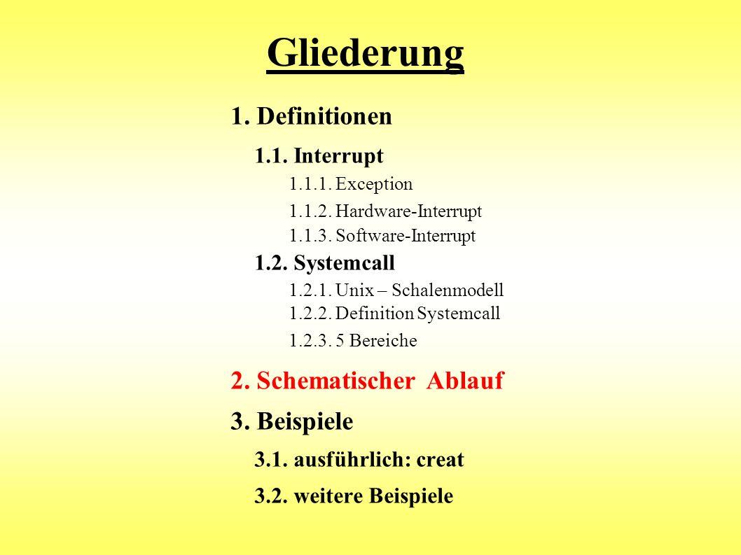 Gliederung 1.1.1. Exception 1. Definitionen 1.1. Interrupt