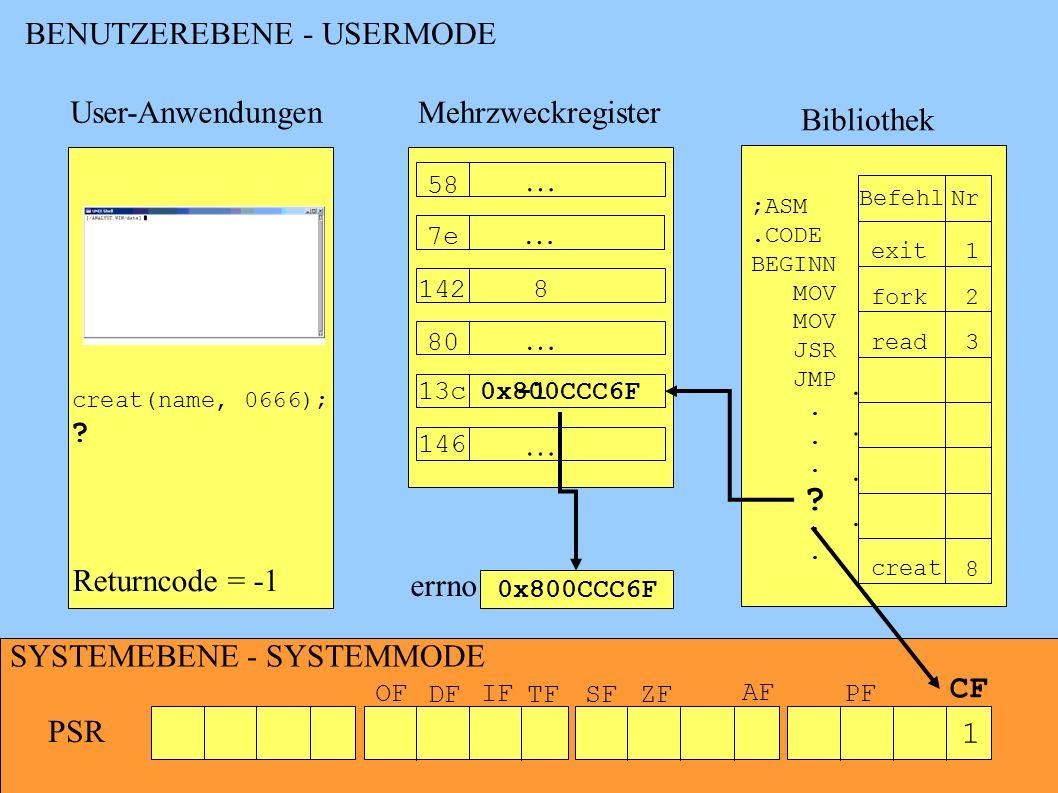 BENUTZEREBENE - USERMODE User-Anwendungen Mehrzweckregister