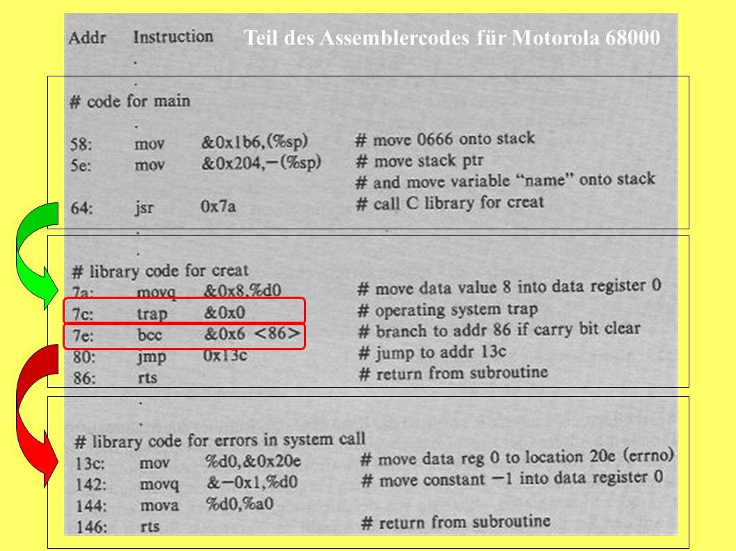 Teil des Assemblercodes für Motorola 68000