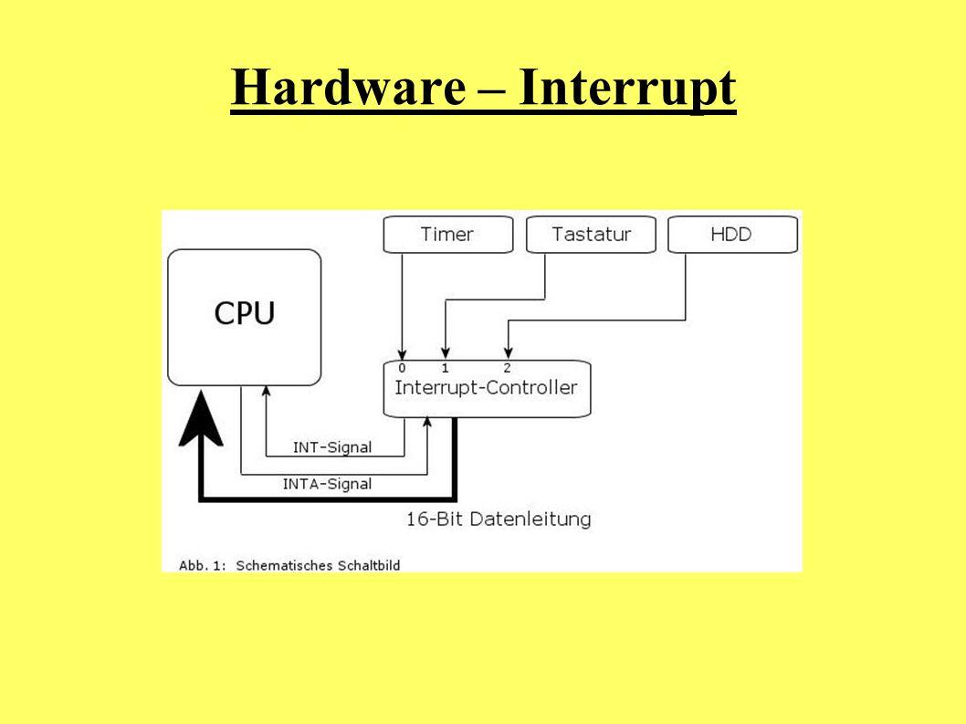 Hardware – Interrupt