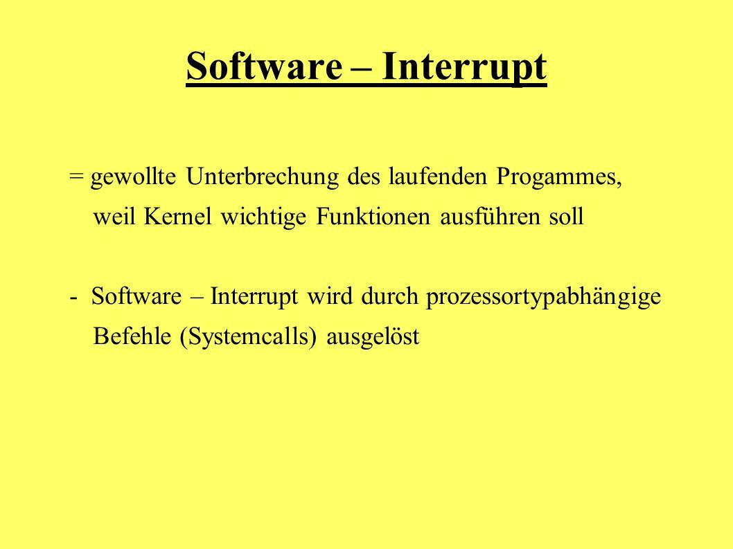 Software – Interrupt = gewollte Unterbrechung des laufenden Progammes,