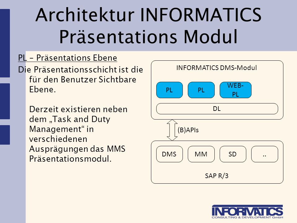 Architektur INFORMATICS Präsentations Modul