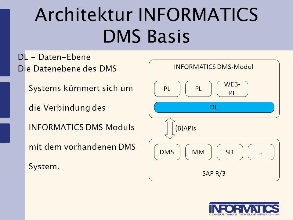 Architektur INFORMATICS DMS Basis