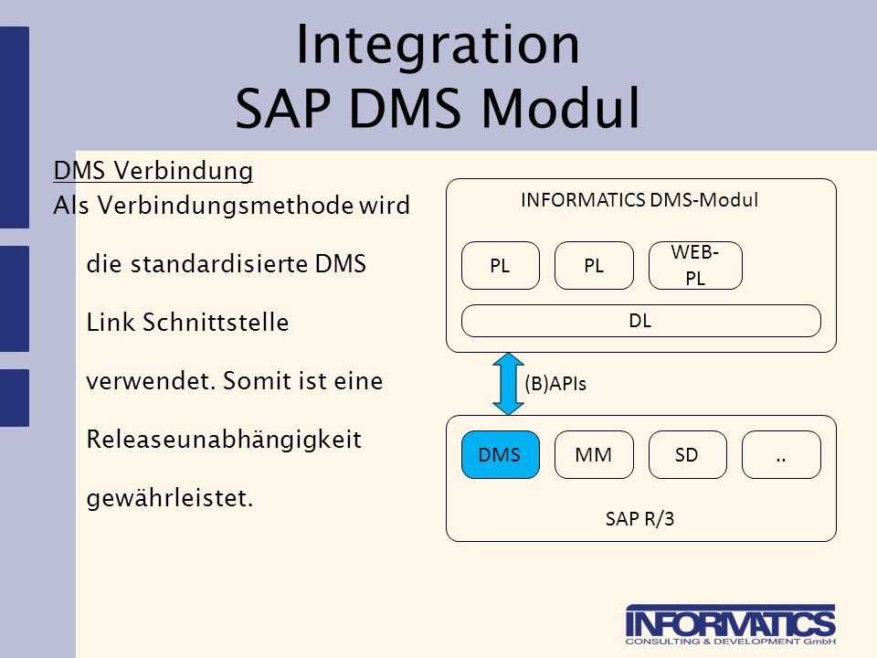 Integration SAP DMS Modul