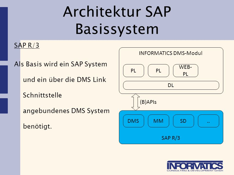 Architektur SAP Basissystem