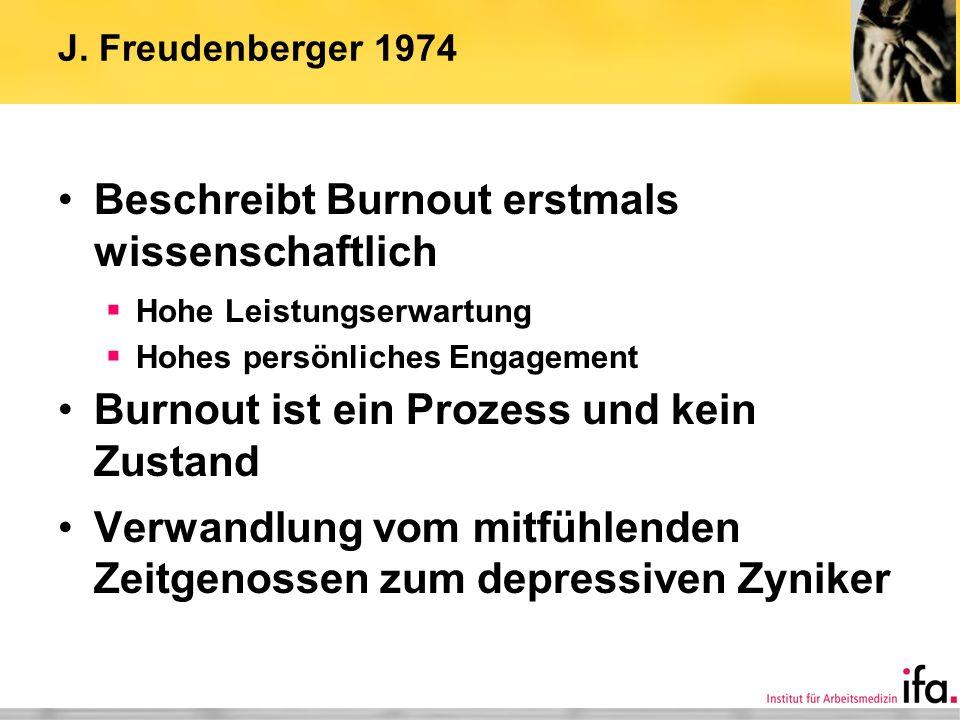 Beschreibt Burnout erstmals wissenschaftlich