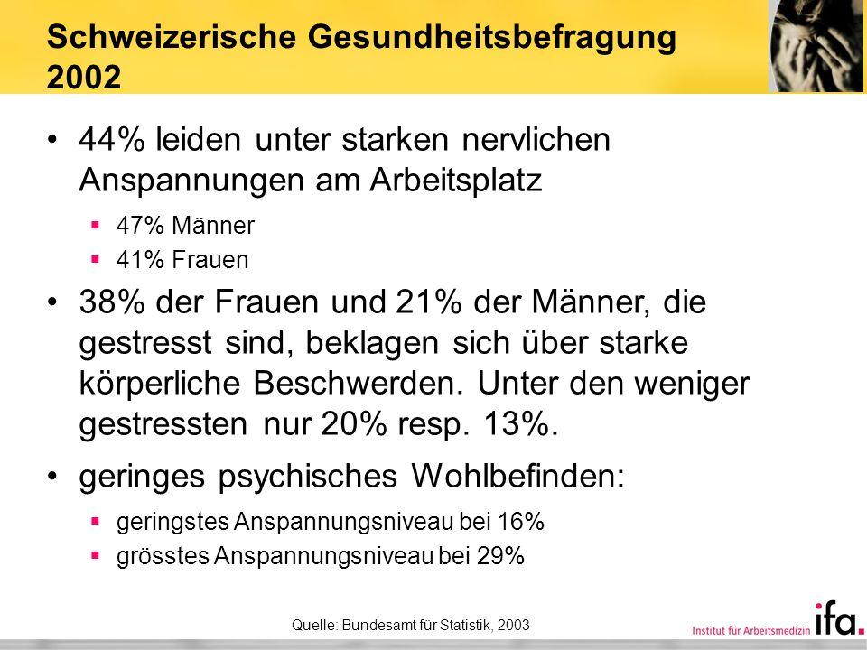 Schweizerische Gesundheitsbefragung 2002
