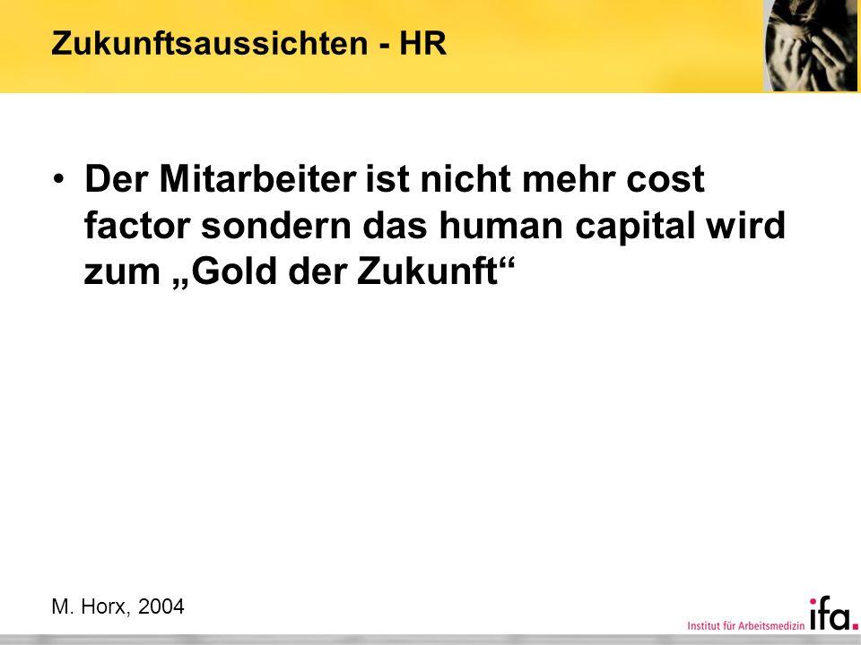 Zukunftsaussichten - HR