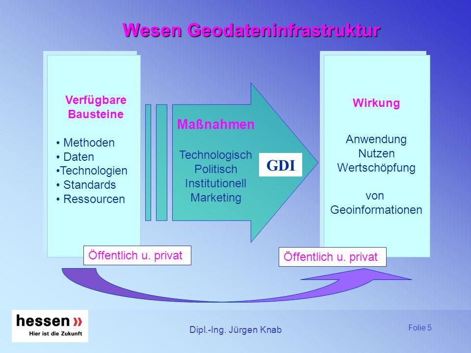 Wesen Geodateninfrastruktur