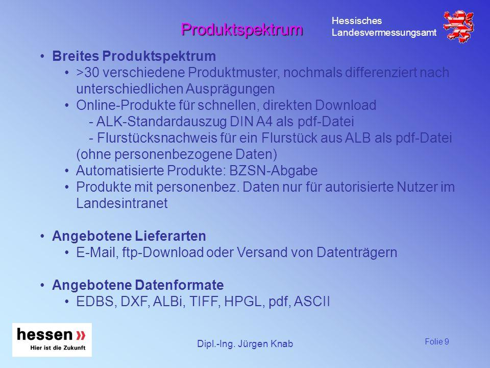 Produktspektrum Breites Produktspektrum