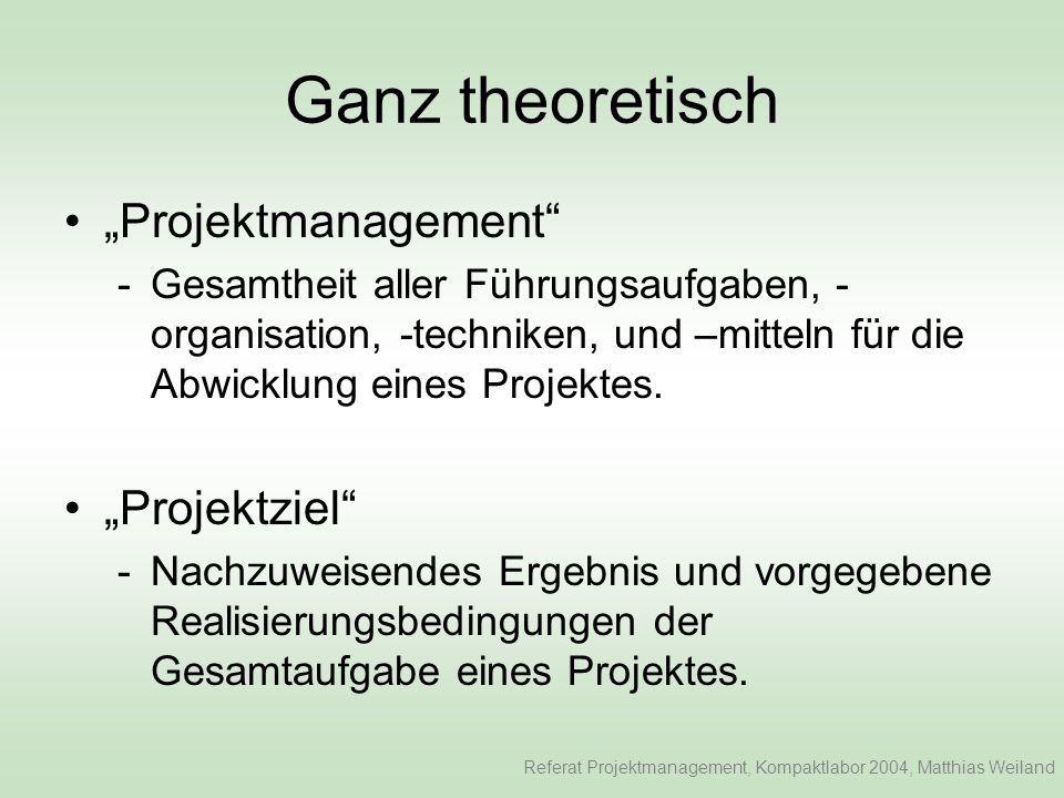 "Ganz theoretisch ""Projektmanagement ""Projektziel"