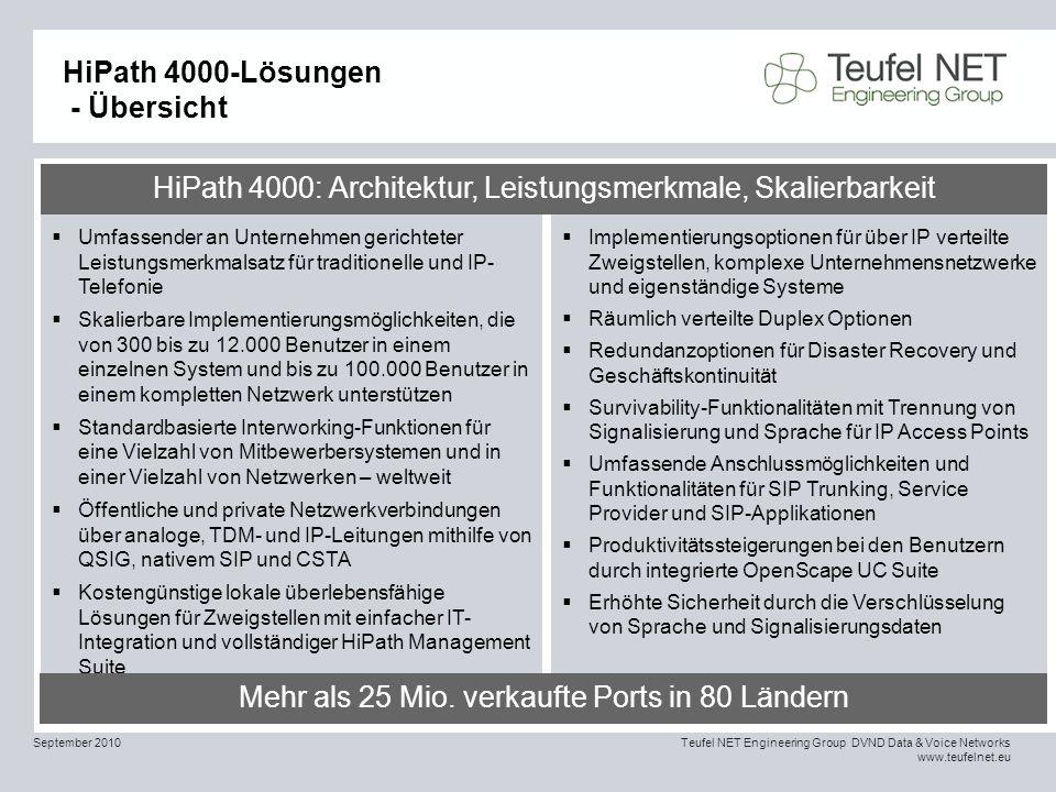 HiPath 4000-Lösungen - Übersicht