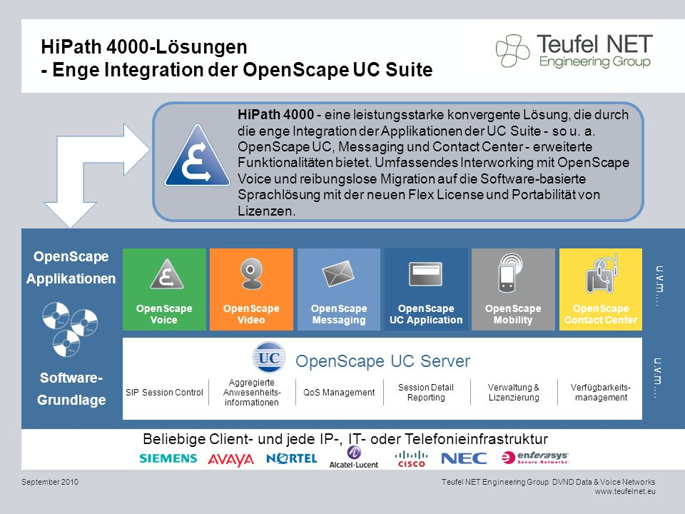 HiPath 4000-Lösungen - Enge Integration der OpenScape UC Suite