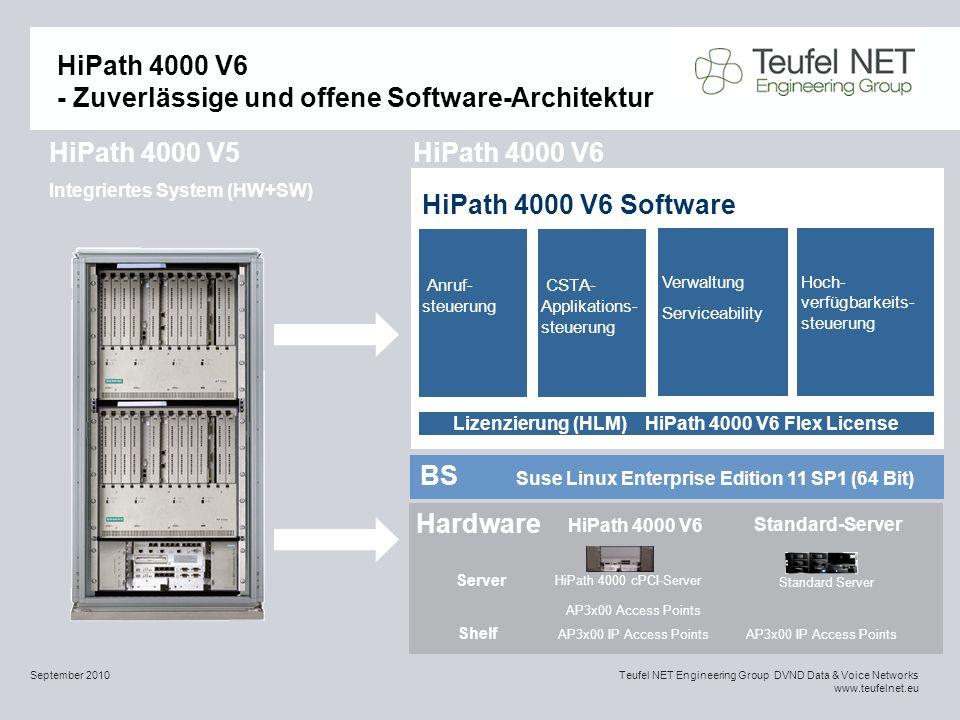 HiPath 4000 V6 - Zuverlässige und offene Software-Architektur