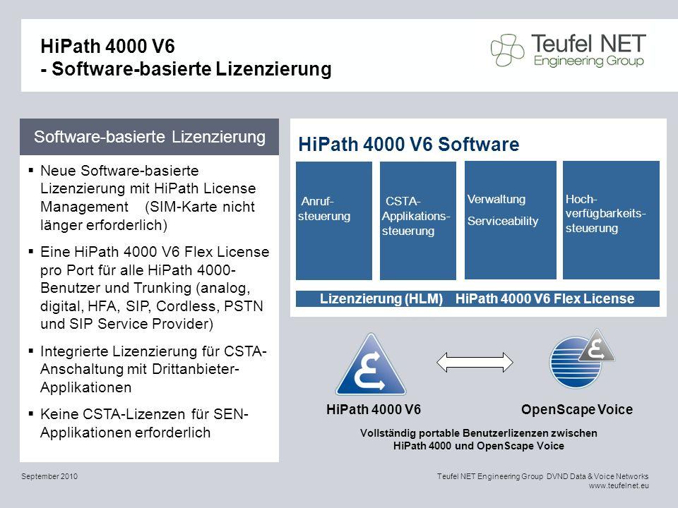 HiPath 4000 V6 - Software-basierte Lizenzierung
