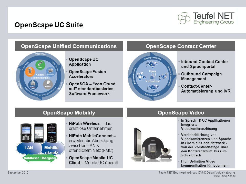 OpenScape Unified Communications OpenScape Contact Center