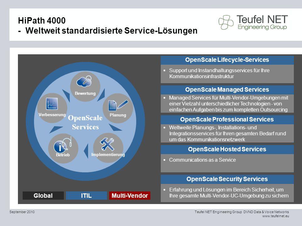 HiPath 4000 - Weltweit standardisierte Service-Lösungen